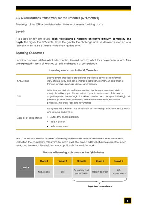 emirates qualification framework occupational information guide for employers