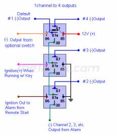 How To Wire A 4 Channel To Door Speakers by Relays Special
