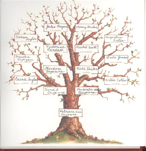 african roots pat s family tree arbol geneal 243 gico