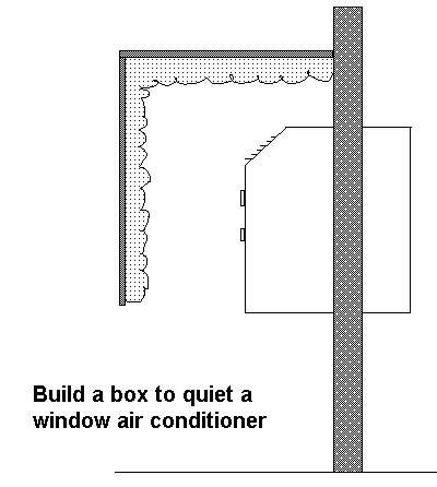 glass door utz building your own mini tv studio