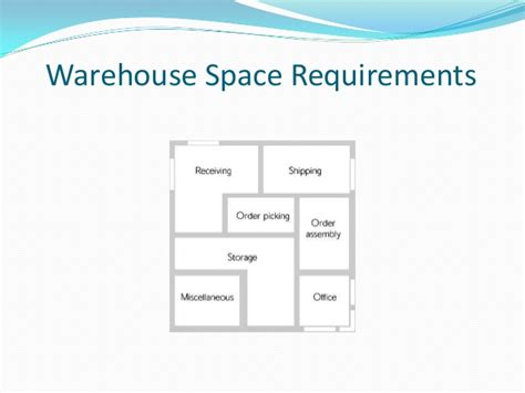 warehouse receiving layout sdm ppt
