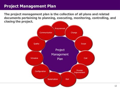 design management in project management management driverlayer search engine
