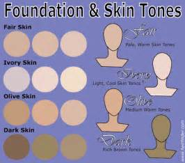 how to your foundation color how to find the best foundation color shade for you