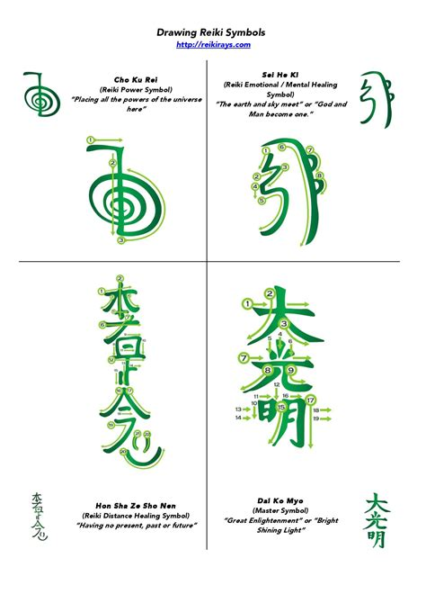 draw  reiki symbols infographic reiki rays