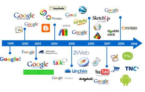 imagenes web 2 0 b herramientas de la web 2 0 claudia privitera