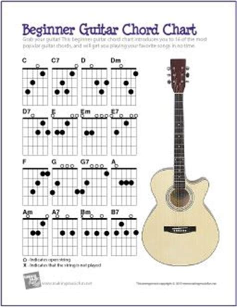 guitar theory for beginners bundle the only 2 books you need to learn guitar theory guitar method and guitar technique today best seller volume 5 books 25 best ideas about guitar chords on beginner