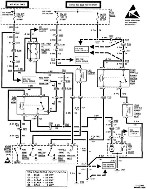 1995 gmc wiring diagram 95 gmc wiring diagram get free image about wiring diagram
