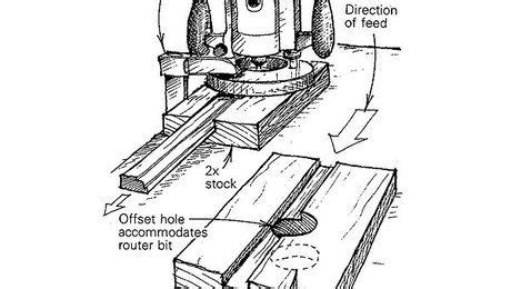 router  moldings router router woodworking