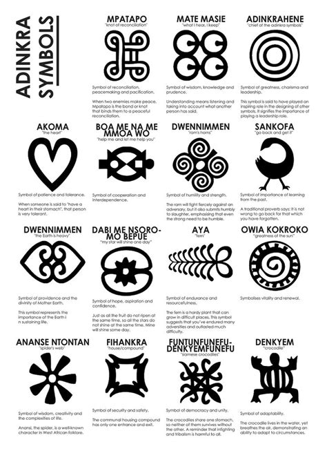 african symbol tattoos best 25 symbols ideas on adrinka