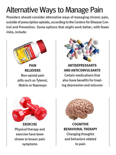 New Ways To Outpatient Detox From Painkillers by How Three Hospital Organizations Are Managing Amid An