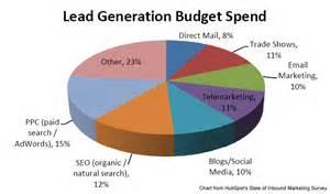 1 payroll service marketing amp sales training company