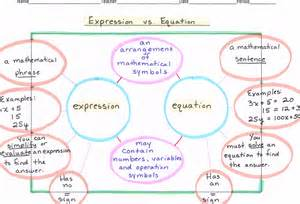 map equation math algebra map expression vs equation southwestern middle school s