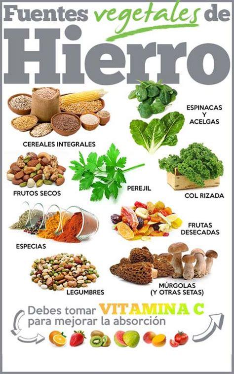 alimentos bajo en hierro la anemia y el veganismo causas s 237 ntomas y remedios
