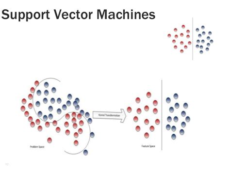 tutorial support vector regression big data analytics with storm spark and graphlab