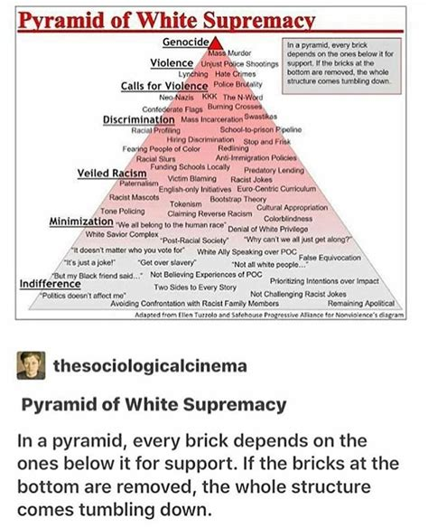 Piramid White by The Pyramid Of White Supremacy Rebrn