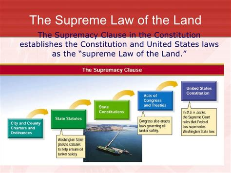 sections of the law chapter 04 presentation on powers