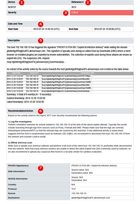 html tutorial image gallery sle report enterprise cloud knowledge