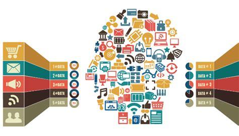 digital mobile marketing build a digital and mobile marketing ecosystem linkedin