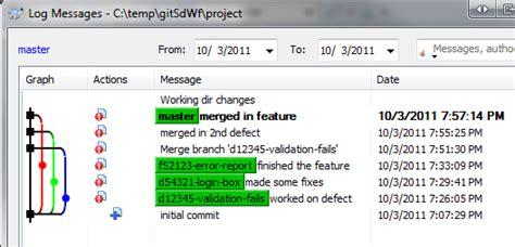 git tutorial single developer single developer git workflow t c mits 108
