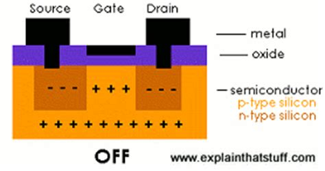 fet transistor how it works how do transistors work explain that stuff