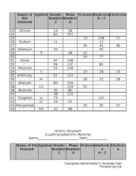 Counting Subatomic Particles Worksheet by Counting Subatomic Particles Worksheet Freebie By Fill In
