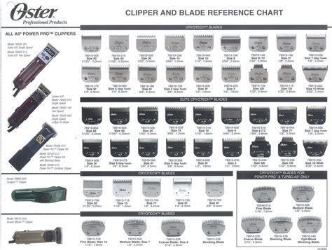 clipper sharpening