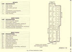 1996 Jeep Fuse Panel 1996 Jeep Grand Laredo Fuse Box Diagram Circuit