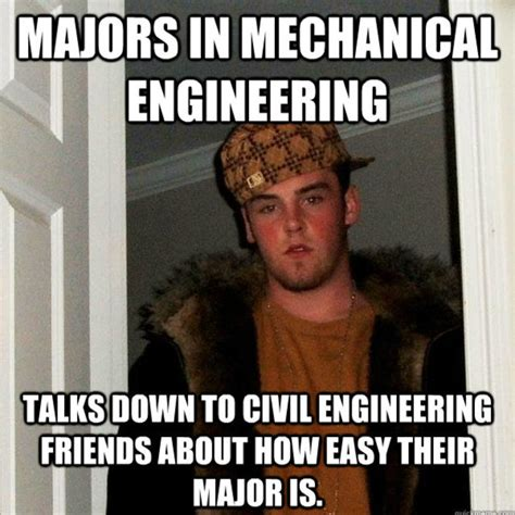 Engineering Major Meme - 12 engineering memes that define your life as an engineer