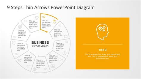 4 steps circular chevron powerpoint diagram slidemodel 4 circular petals arrows powerpoint diagrams slidemodel