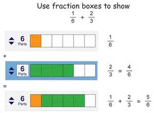 use these math examples to integrate kidspiration into
