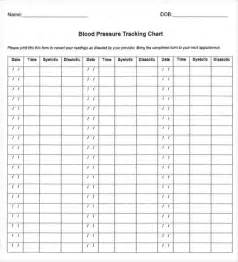 Tracking Chart Template by Blood Pressure Chart Template 13 Free Excel Pdf Word