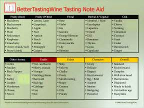 Easy Color Blind Test Bettertastingwine Free Wine Course Useful Tips Tools