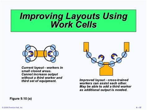 layout worker heizer 09