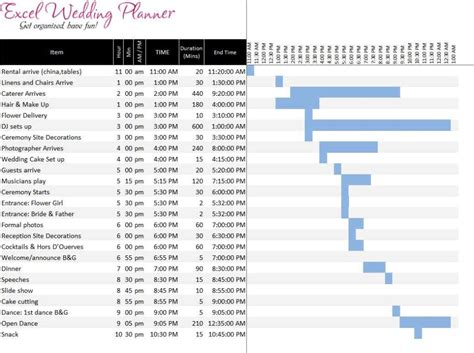 Wedding Budget Australia Template by Wedding Planning Spreadsheet Template Event Planning