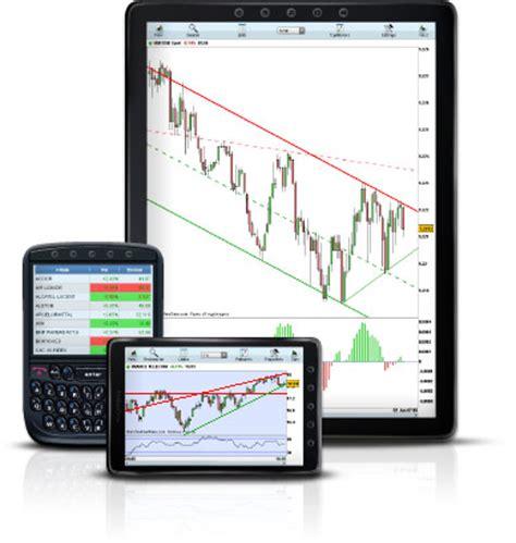 tempo reale mobile prorealtime mobile applicazione di borsa per smartphone