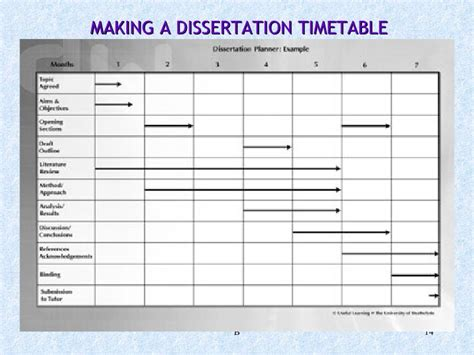 Doctoral Thesis Schedule by Dissertation Timetable Template Timetable Templates