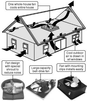 whole house fan co house fan wiring diagram 24 wiring diagram images