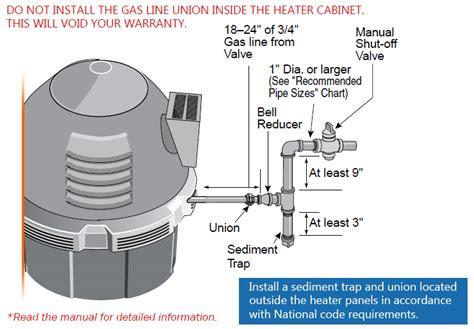pool heat diagram repair wiring scheme