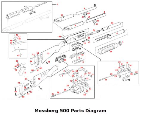 mossberg 500 parts diagram mossberg 500 835 exploded view