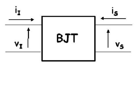 transistor bjt parametros hibridos 14 bipolar junction transistor conocimientos ve transistores bjt en peque 241 a se 241 al y