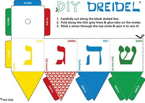 Make A Dreidel Out Of Paper - 101 dreidel dreidel dreidel fantastical
