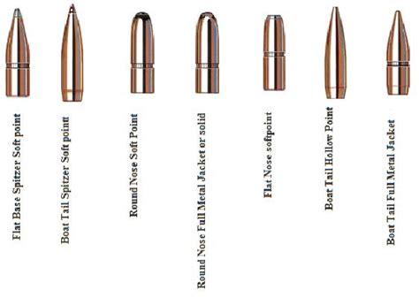 bullet for my names names of cast bullet shapes