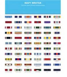 navy ribbon checker