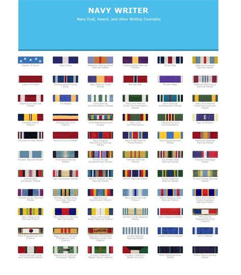army jrotc ribbons on uniform car interior design army medals and ribbons chart car interior design