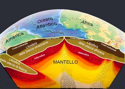 struttura interna della terra zanichelli tettonica delle placche come funziona digilands