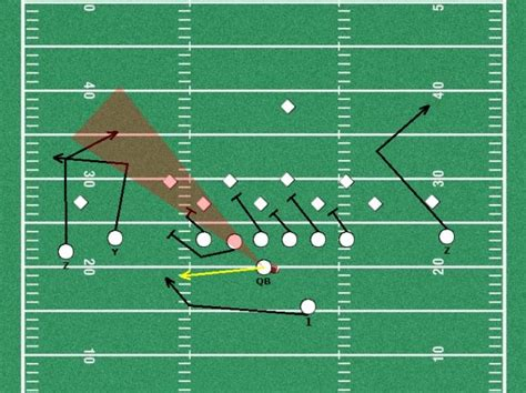 best site to play football 17 best images about youth football playbooks on