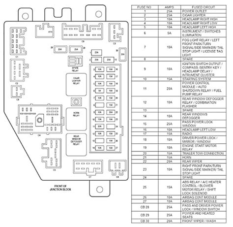 wiring diagram 96 jeep xj jeep hurricane wiring diagram