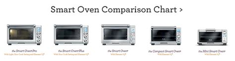 Breville Toaster Cranberry Smart Oven Bov800xl Convection Toaster Oven Cranberry