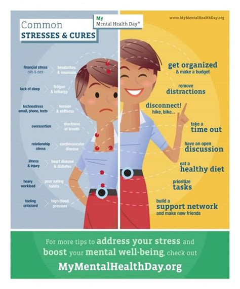 Ways To Deal With An Ill Tempered by How To Cope With Stress