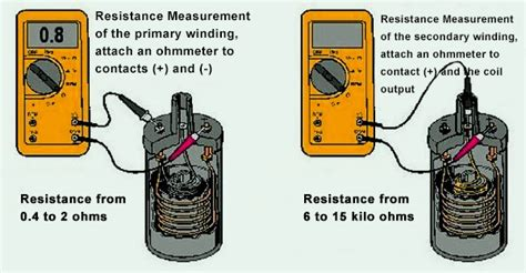 how to measure resistance of a coil 28 images